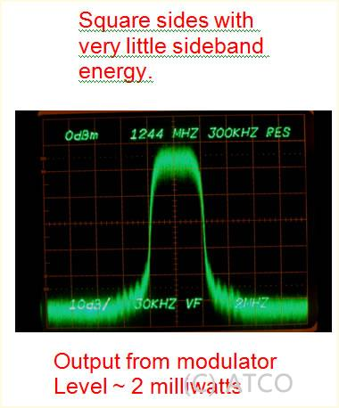 Output from modulator level